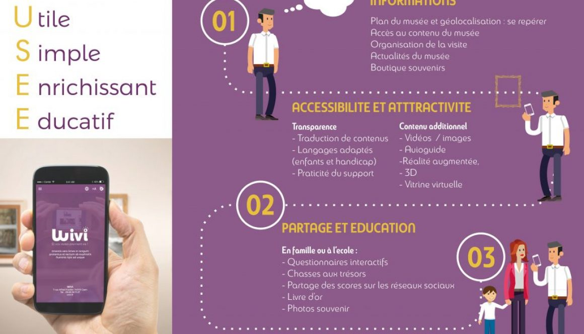 infographie article